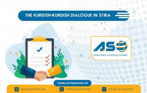 The Kurdish-Kurdish Dialogue in Syria